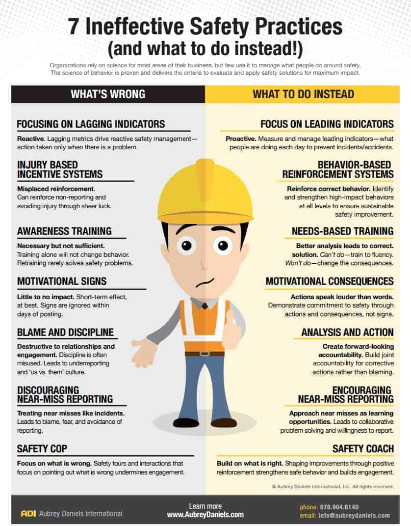 safety for electrical system workers essay Know about electricity: all electrical systems have the potential to cause harm electricity can be either static or dynamic do not work close to power lines recommended distances vary by jurisdiction and/or utility companies check with both your jurisdiction and electrical utility company.