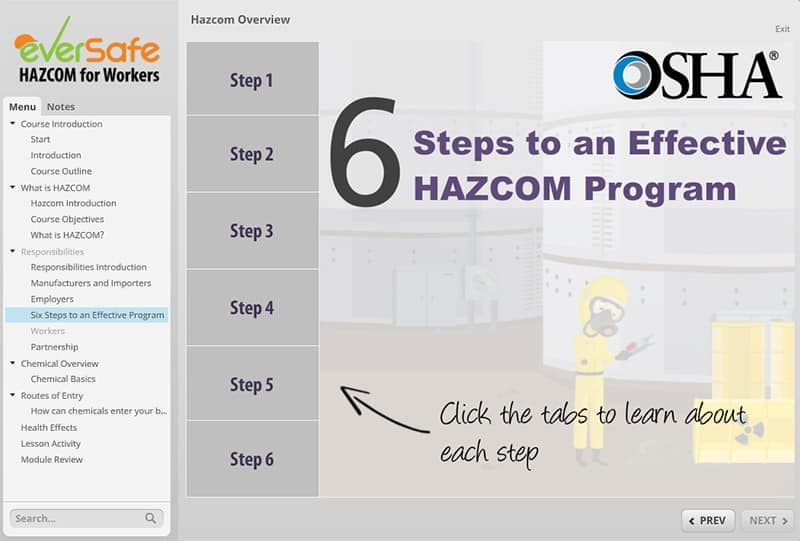 online hazcom training