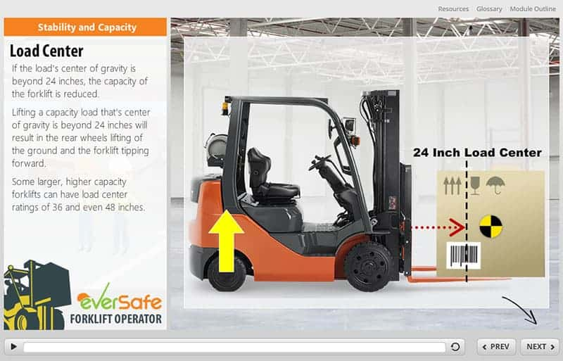 online lift truck training